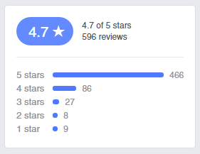Facebook star rating