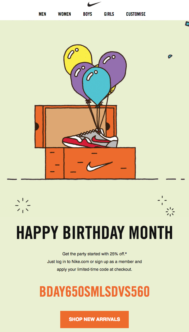 Example Of Promotional Birthday Email