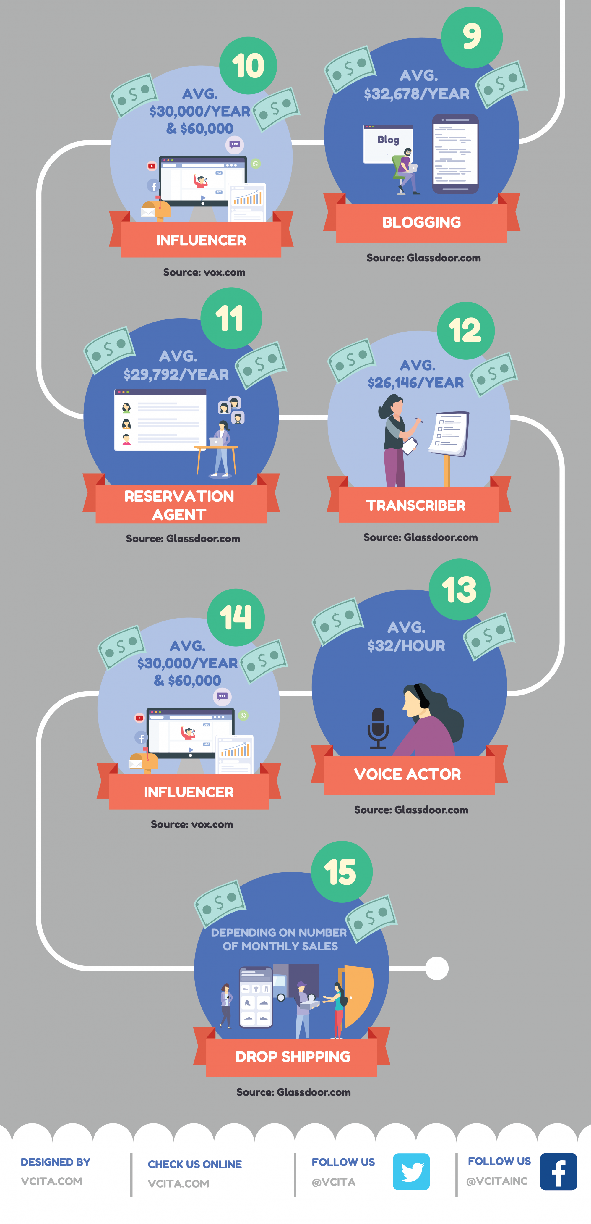 infographic work from home