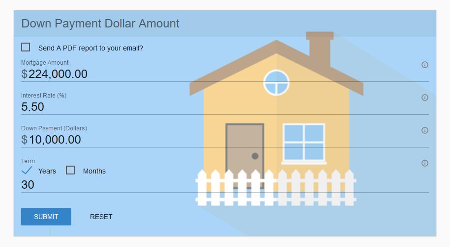 wp plugin real estate payment calculator